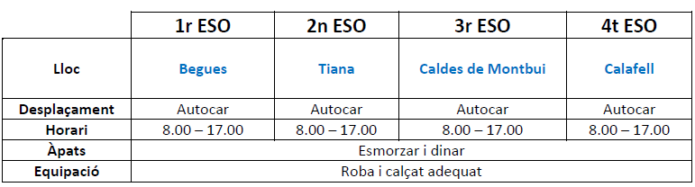 sortida_tutorial_19-20_eso_i_bat.png
