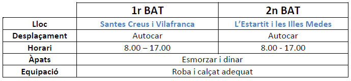 sortida_tutorial_bat_18-19.png